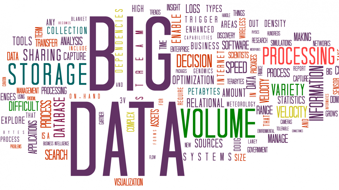 Big Data Pharmaceutical Marketing