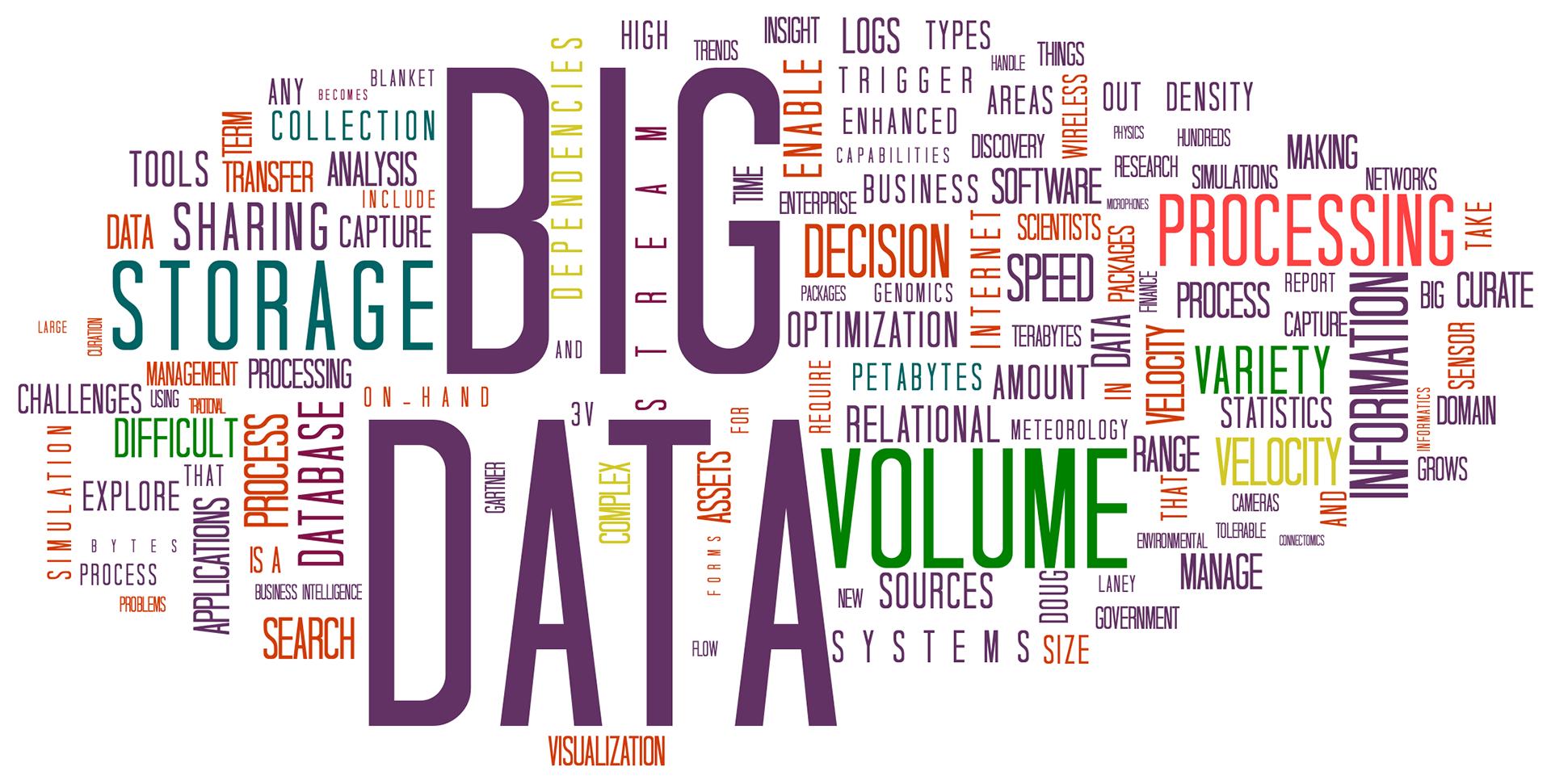 Big Data Pharmaceutical Marketing